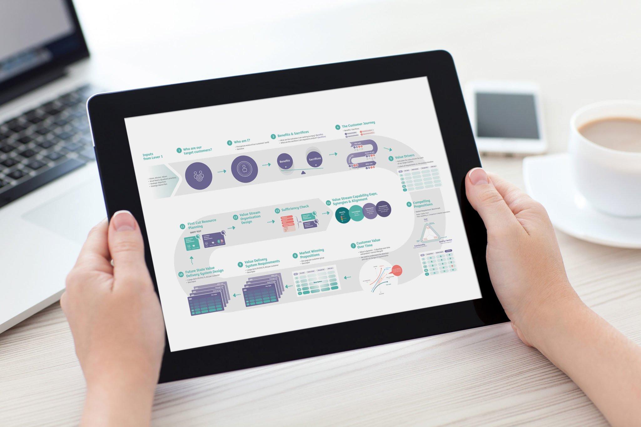 digital-creative-app-strategy-wlw-future-essex-london-2